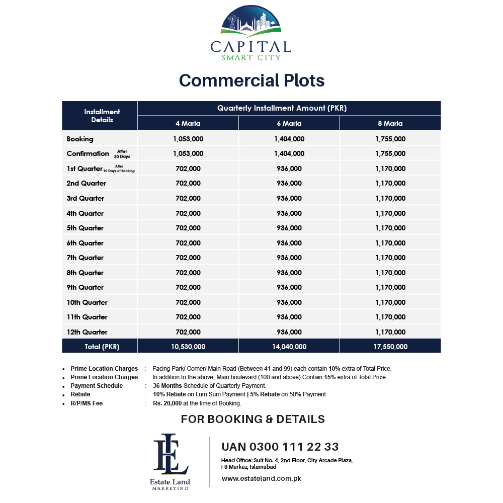 commercial plot payment plan in smart city Islamabad