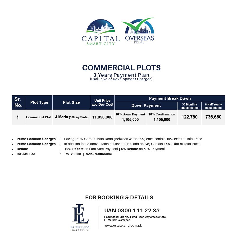 overseas block commercial plot payment plan of capita smart city