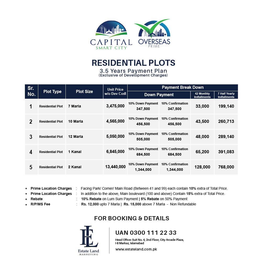 overseas block residential plot payment plan of capita smart city