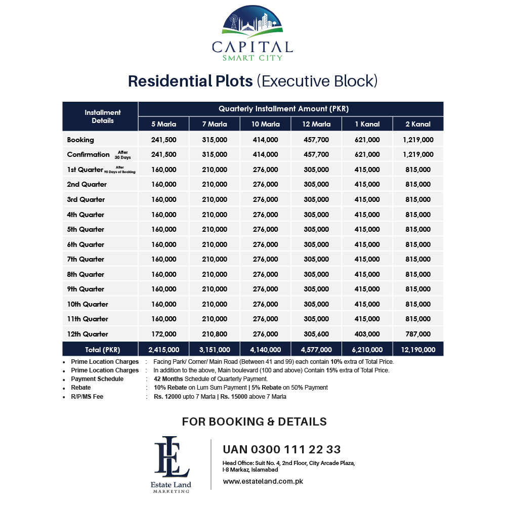 residential plot payment plan of smart city Islamabad