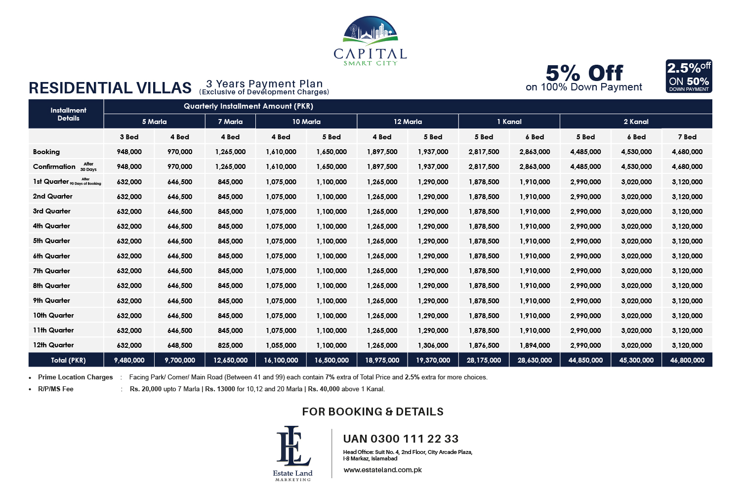 residential villas payment plan of capital smart city