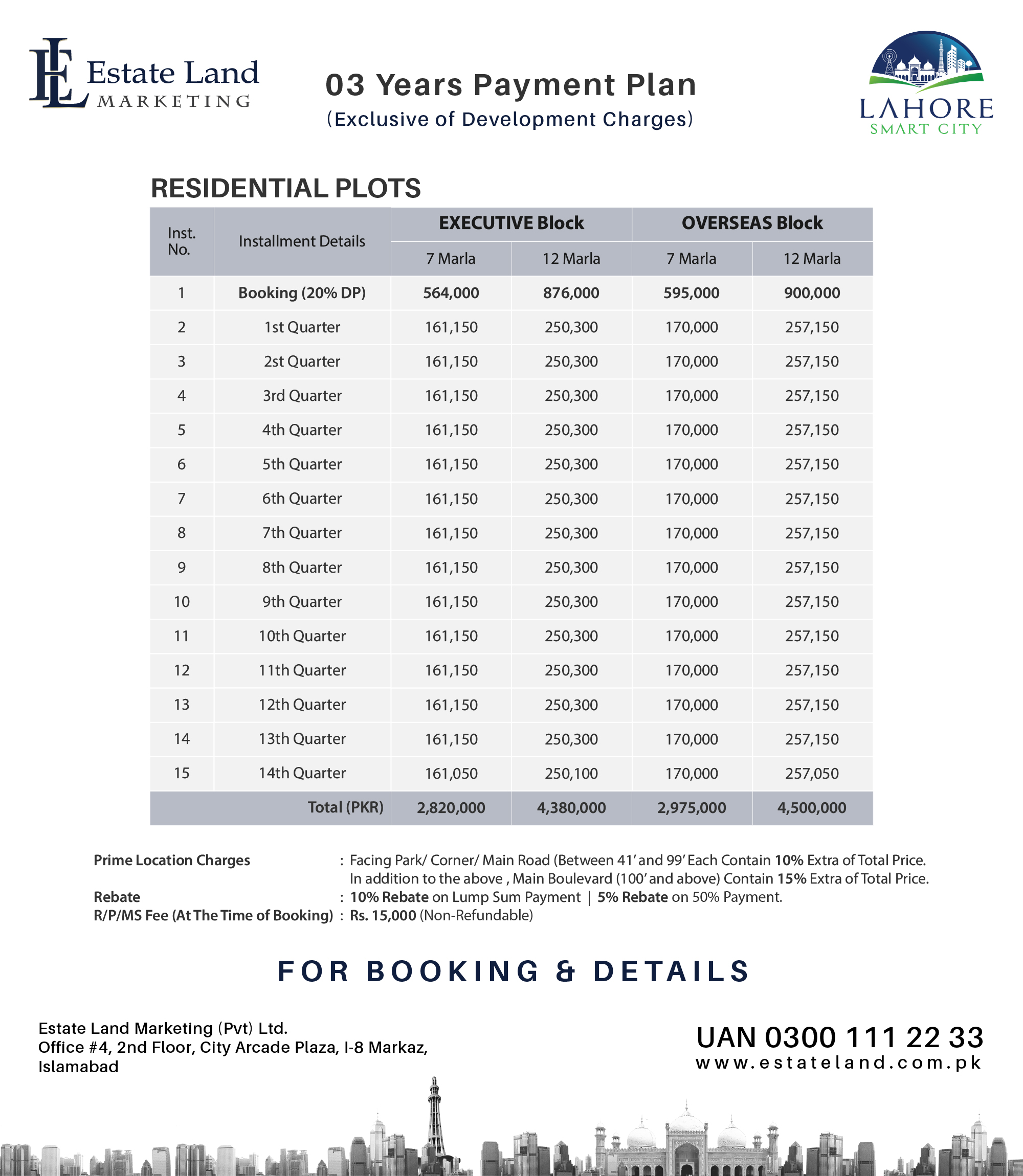 7 marla and 12 marla residential plot payment plan of Lahore smart city