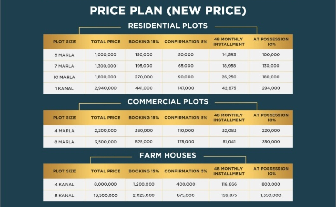 rudn enclave new payment plan