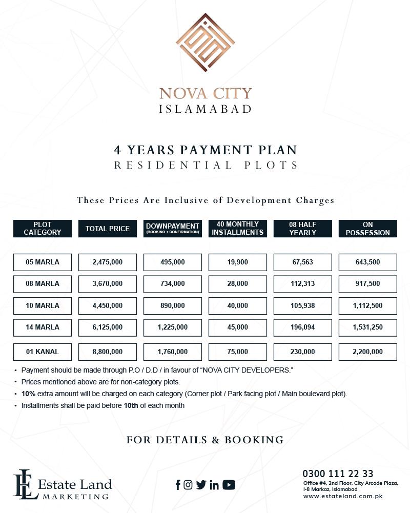 new payment plan of nova city Islamabad