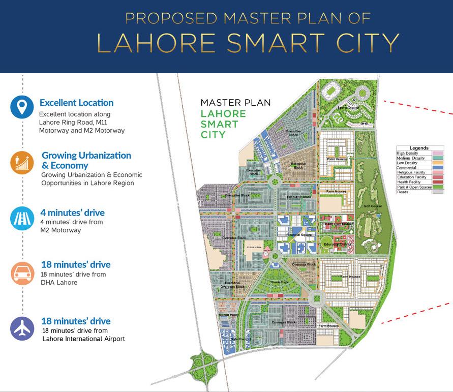 Smart City Lahore Master Plan