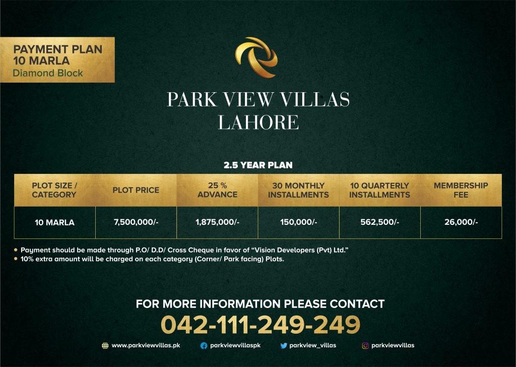 10 marla payment plan of park view villas Lahore