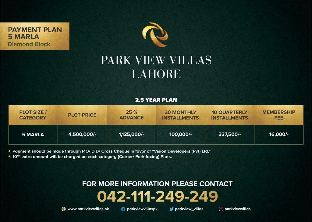 5 marla payment plan of park view villas Lahore