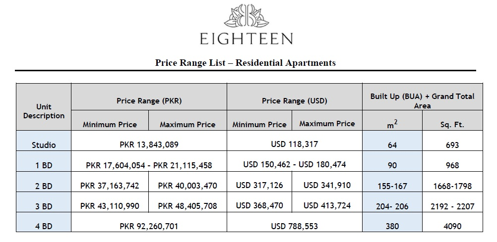 Eighteen Islamabad Payment Plan for Apartments