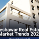 Peshawar Real Estate Market Trends in 2021 , market analysis and forecast