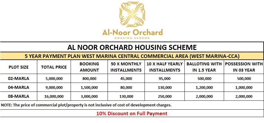 5 year payment plan West Marina commercial plots
