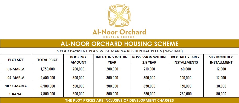 5 year payment plan West Marina residential block