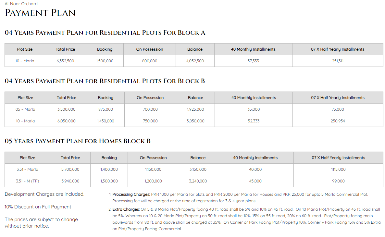 Block A & B Payment Schedule of alnoor orchard