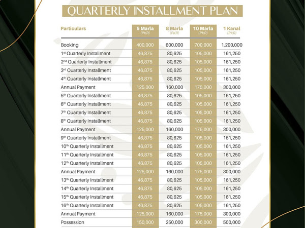 complete payment plan of discovery garden Islamabad