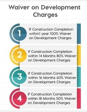 A Development Charges Waiver in DHA Multan