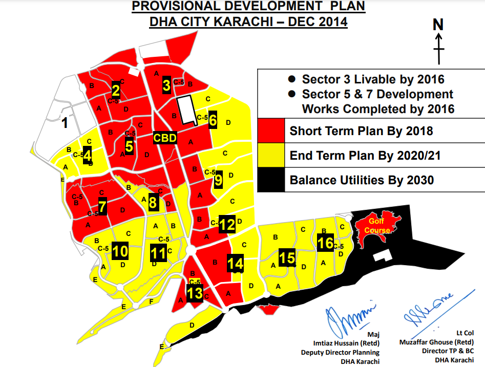 master plan of DHA Karachi