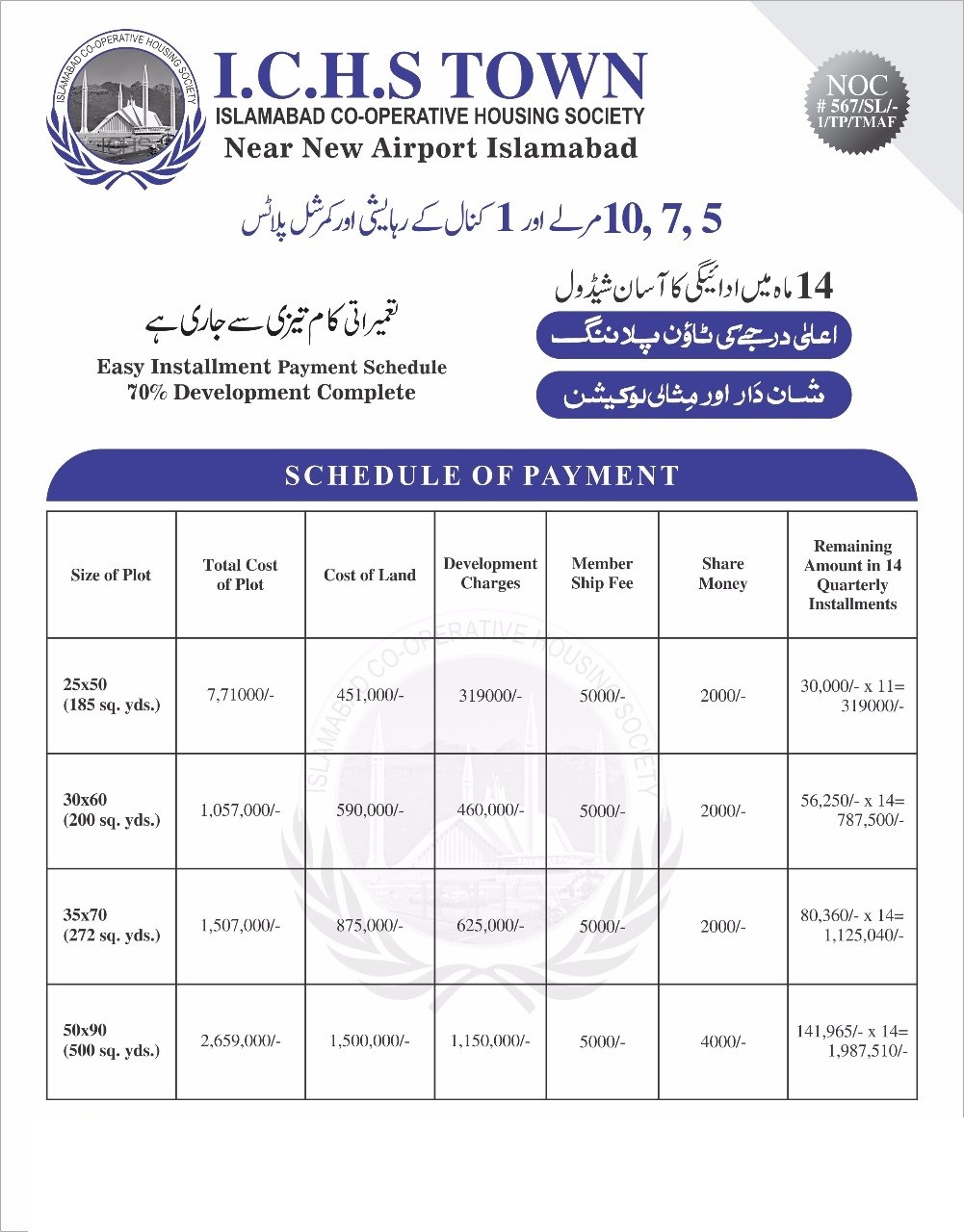 Payment plan of ICHS Town Islamabad