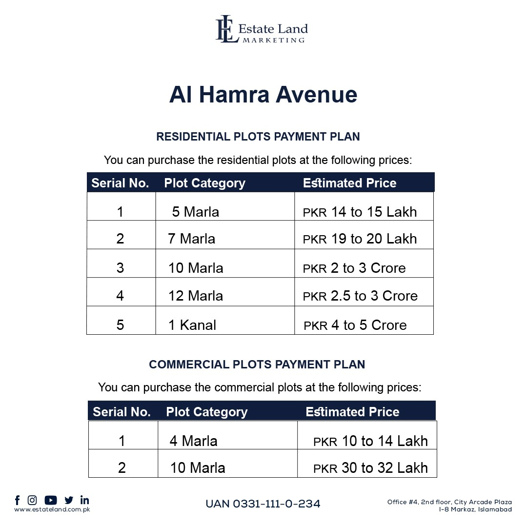 Al-Hamra Avenue Islamabad plot prices and payment plan