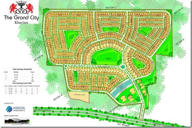 master plan of Grand City Kharian