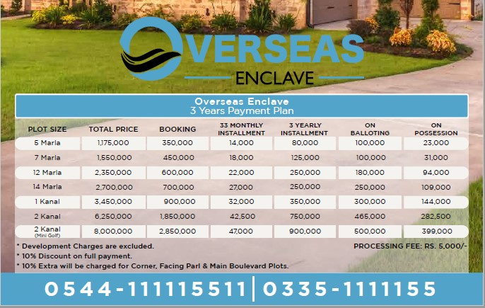 Grand City overseas enclave prices