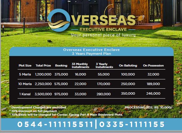 payment plan of Grand City Kharian overseas executive block