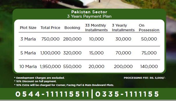 payment plan of Pakistan sector Grand City Kharian