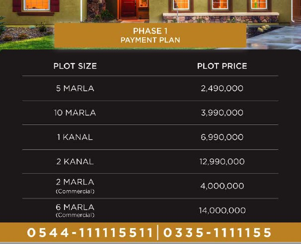 phase 1 payment plan of Grand City