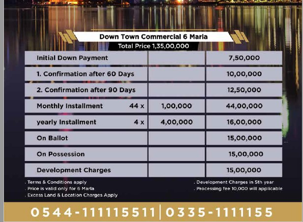 Grand City Kharian downtown commercial plot payment plan