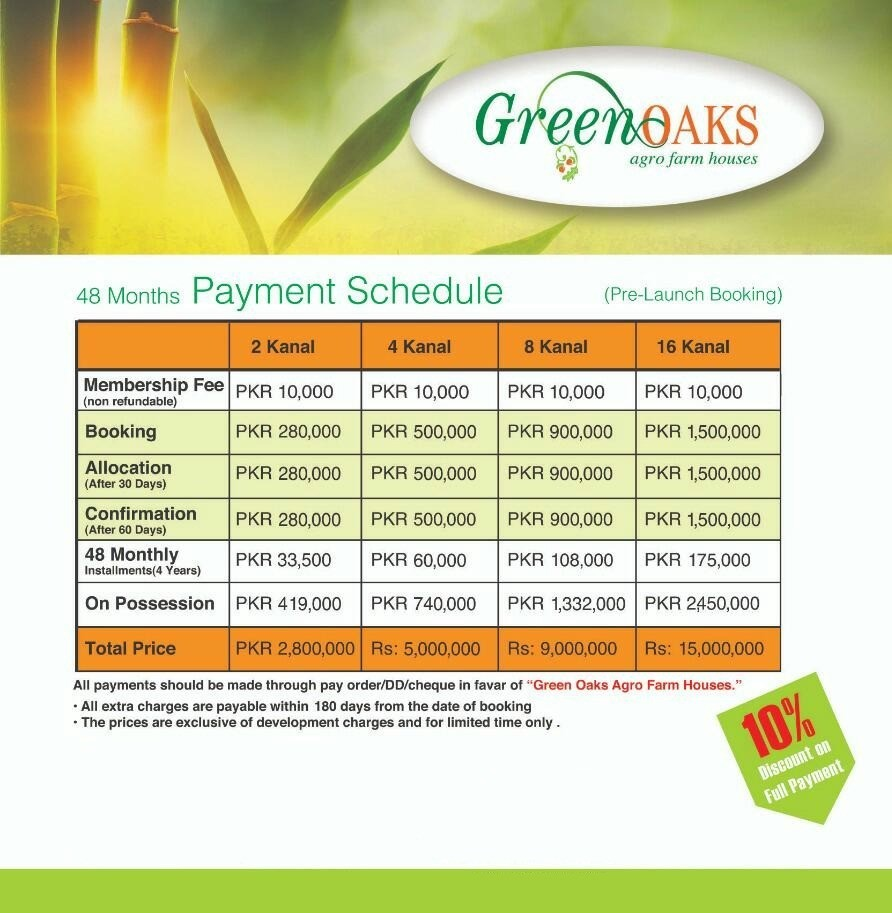 green oaks payment plan and prices