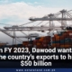 In Fiscal year 2023, Dawood wants the country's exports to hit $50 billion