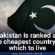 Pakistan is ranked as the cheapest country in which to live
