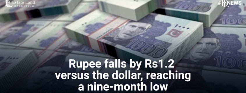 Rupee falls by Rs1.2 versus the dollar, reaching a nine-month low