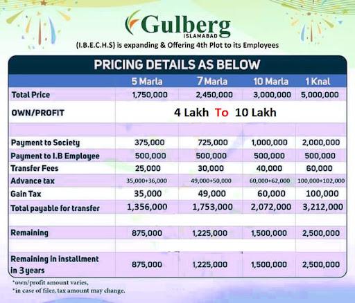 Gulberg Greens IBECHS employee payment plan