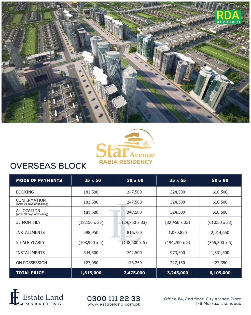 overseas block payment plan of star avenue-Rabia Residency
