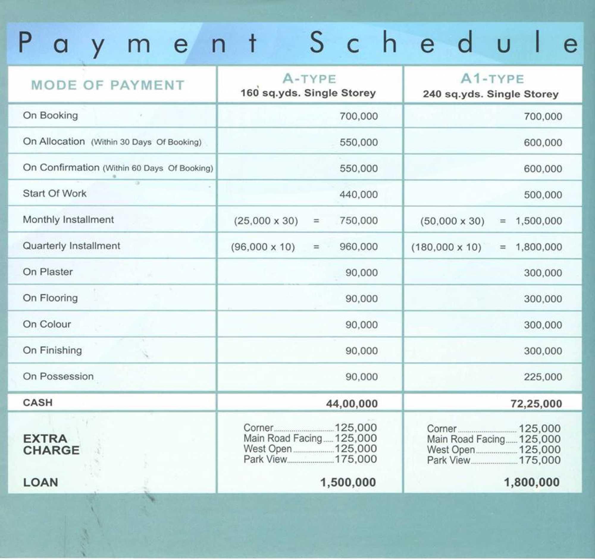 Payment Prices Saima Arabian Villas housing society in Karachi