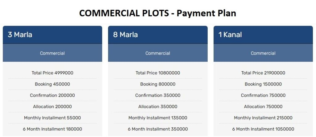 commercial plot prices of Abdullah city