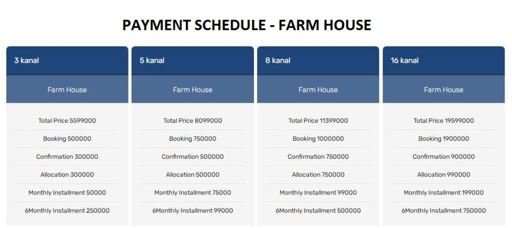 Farm Houses Prices of Abdullah society
