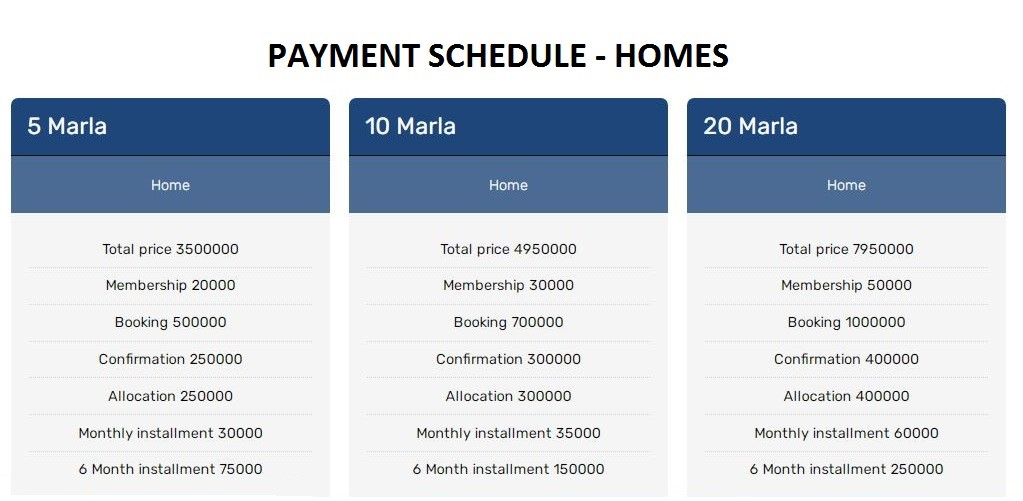 Home prices in Abdullah housing society
