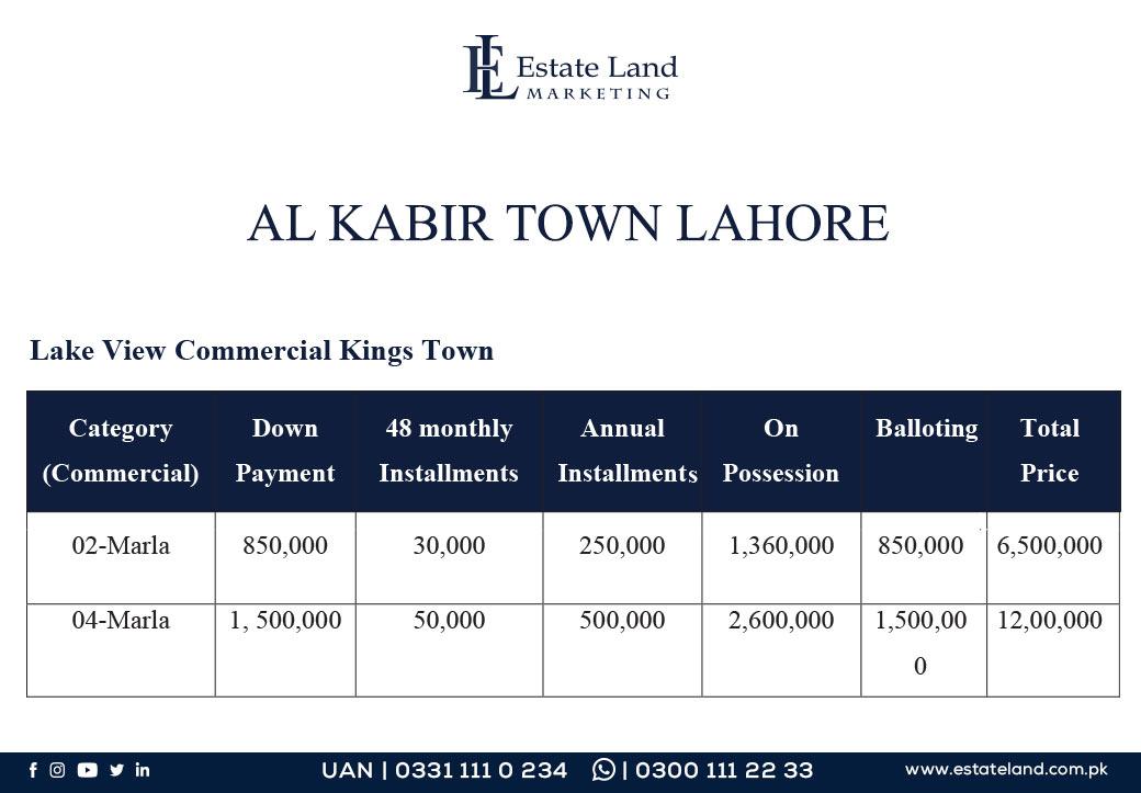 Lake View Commercial Al Kabir Town Payment Plan