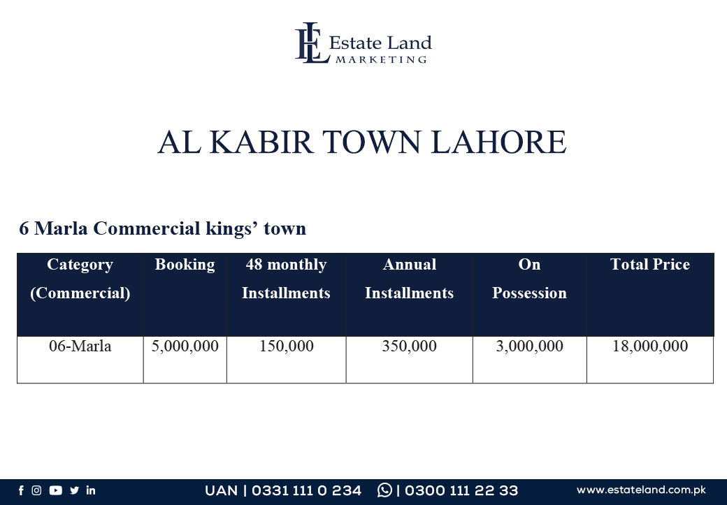 6 Marla Commercial Kings Town Payment prices