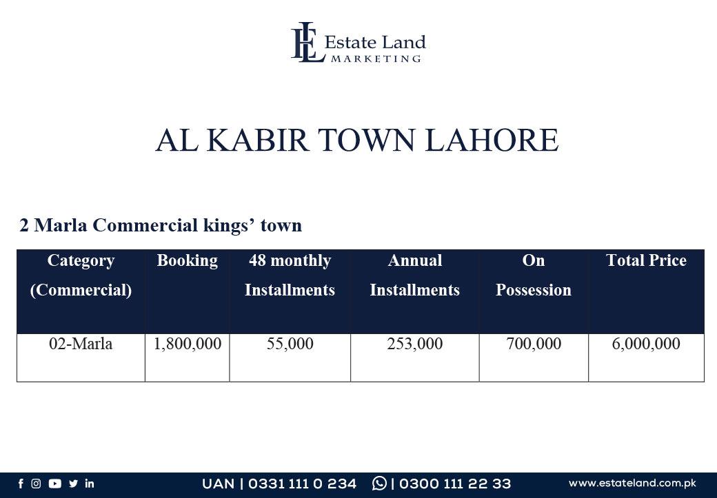 2 Marla Commercial Kings Town in housing society in lahore al kabir town