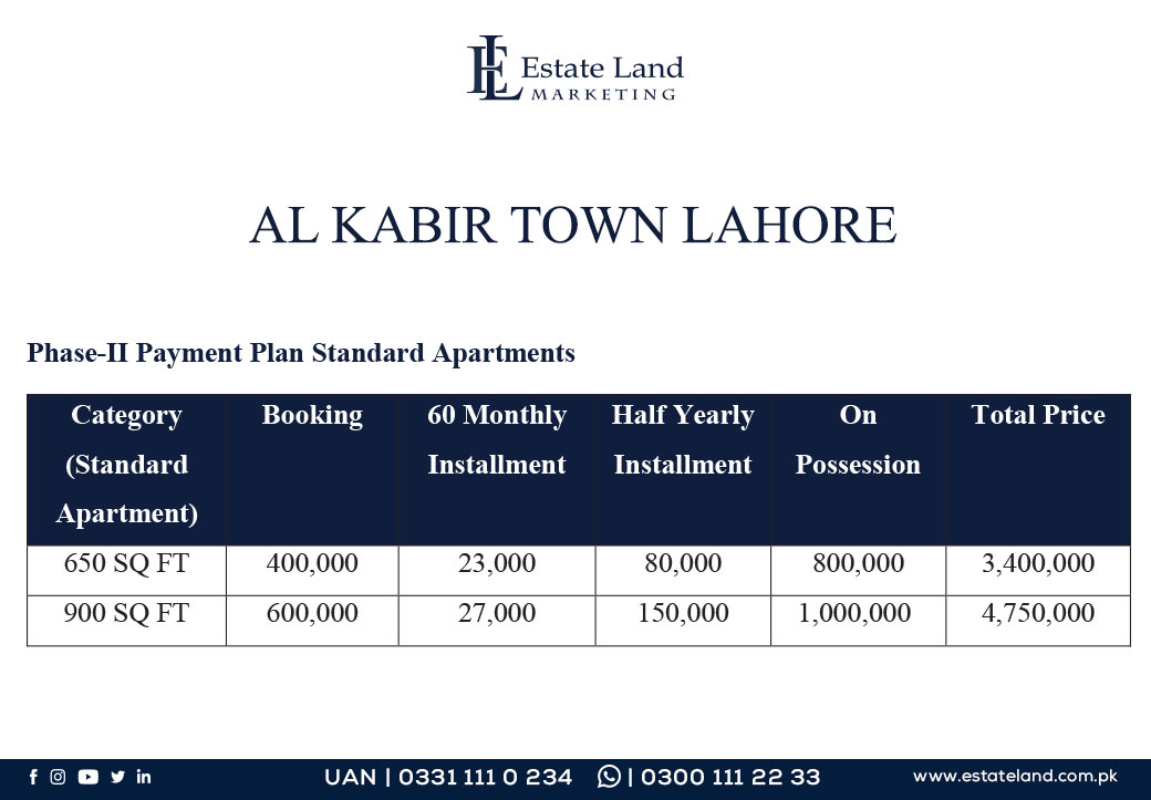Standard Apartment Phase 2 Al Kabir Town Lahore Payment Plan