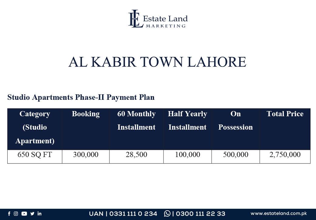 Studio Apartment Housing Society in Lahore Al Kabir Town Payment Plan