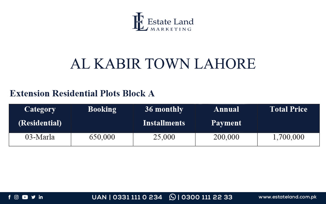 Extension of Block A Residential Plots Payment Plan