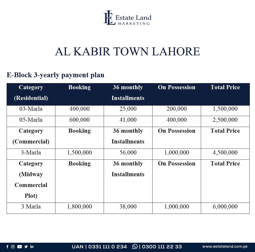 Al Kabir Town Block E payment prices