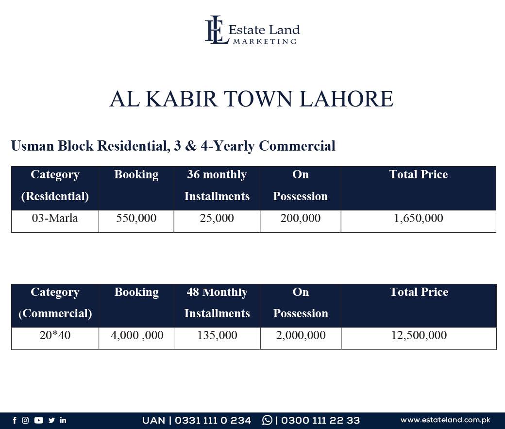 Usman Block Payment Prices in Al Kabir Town Lahore
