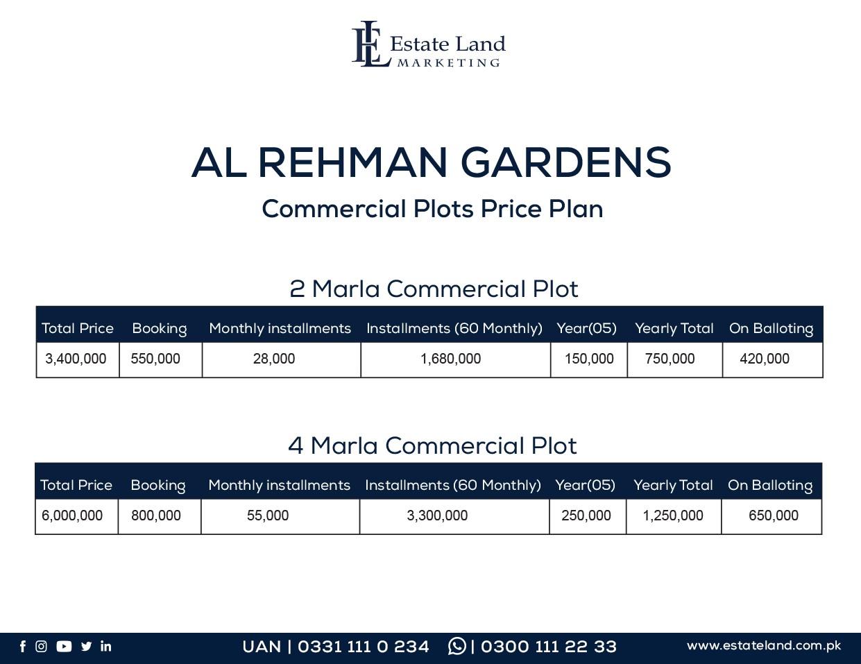 Commercial plots prices Al Rehman Garden