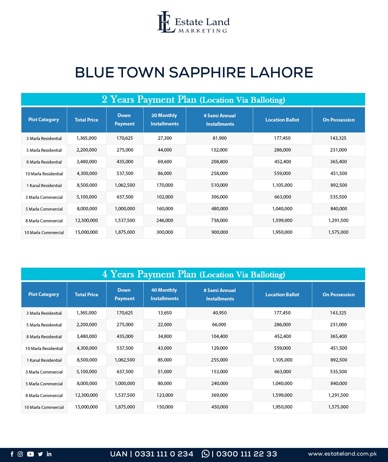 Blue Town Lahore 2 and 4 year payment plan