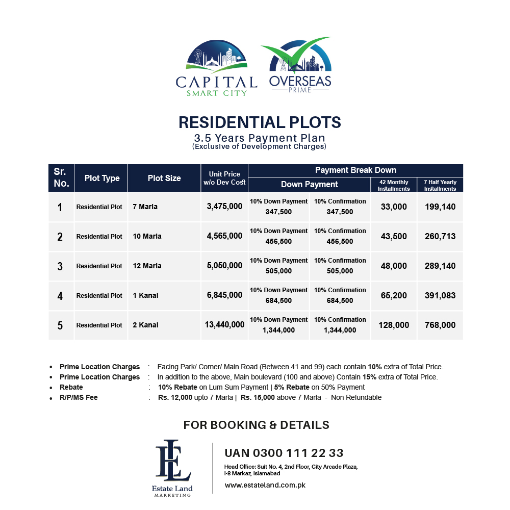 Capital Smart City residential plot prices