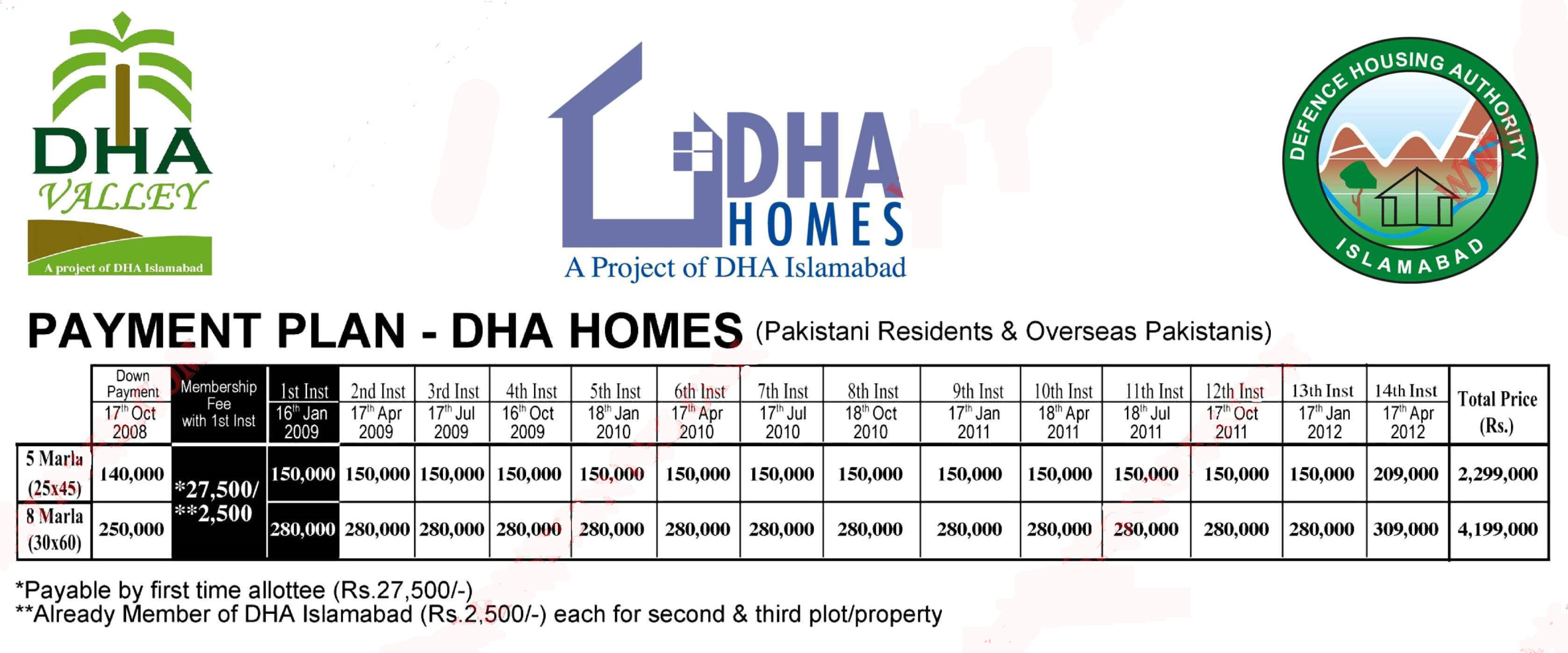 DHA Home Prices