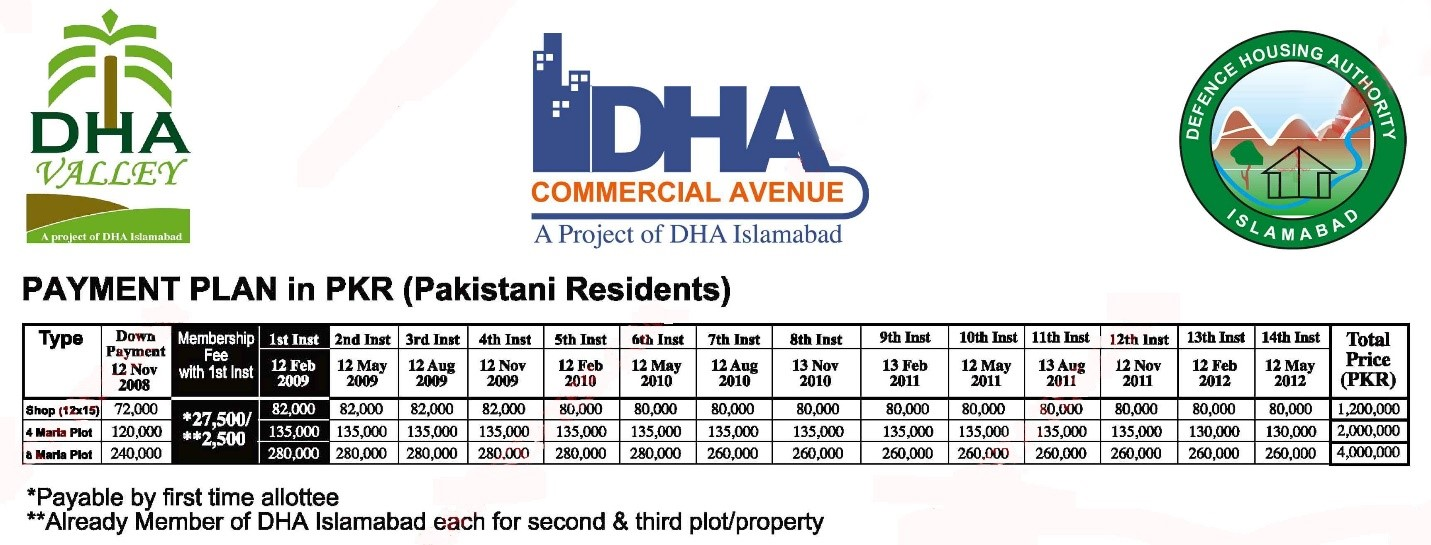 DHA Commercial avenue prices